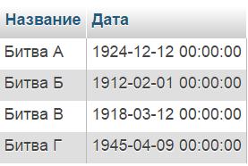 sql пример: таблица Сражения