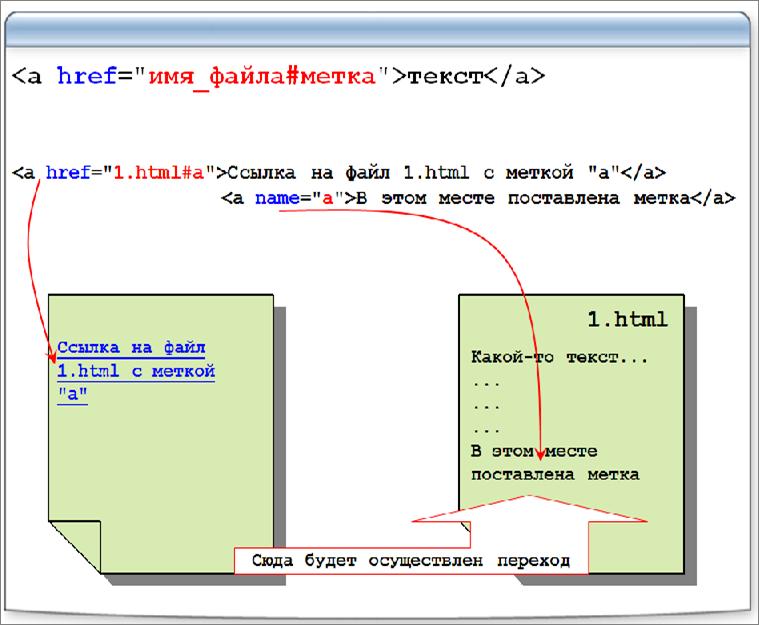Как сделать переход по страницам на html 72