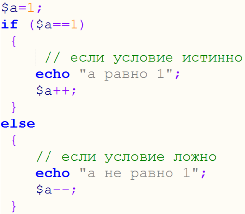 Синтаксис условного оператора IF ELSE php