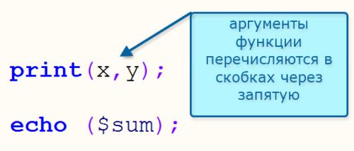 встроенные функции php