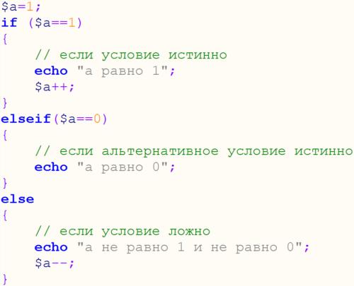 Полный синтаксис условного оператора IF elseif php