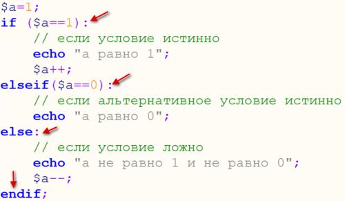 If и Endif в php