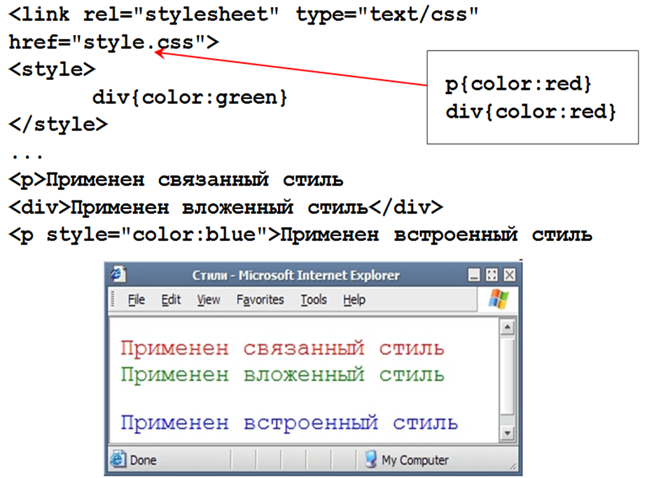 Css text decoration blink text decoration css barevn for A link text decoration