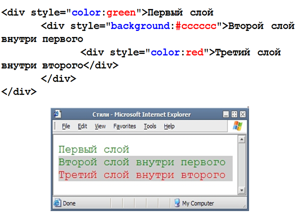 CSS наследование стилей