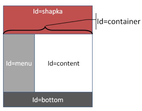 фиксированное позиционирование пример