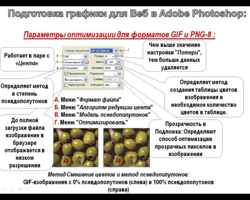 параметры оптимизации для форматов GIF и PNG