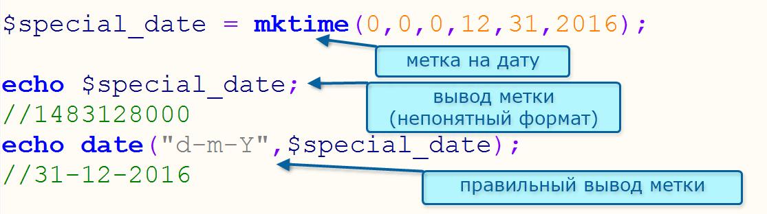 Вывод даты из переменной php