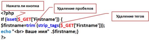 Безопасная обработка данных php