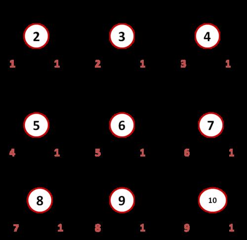 разбор 33 задания егэ