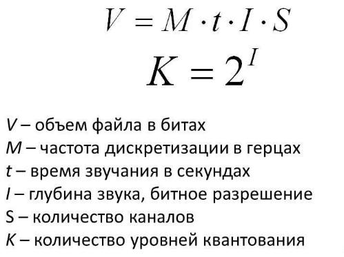 Формула объема звукового файла