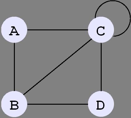 Связный граф