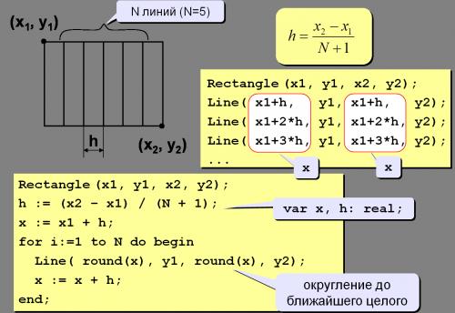 алгоритм штриховки на паскале