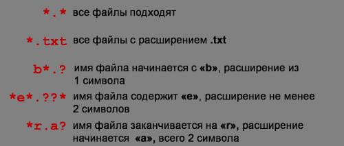 Примеры масок файлов