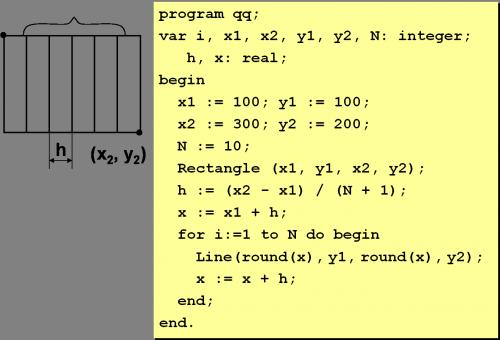 программа штриховки на паскале