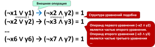 метод отображения при решении 23 задания