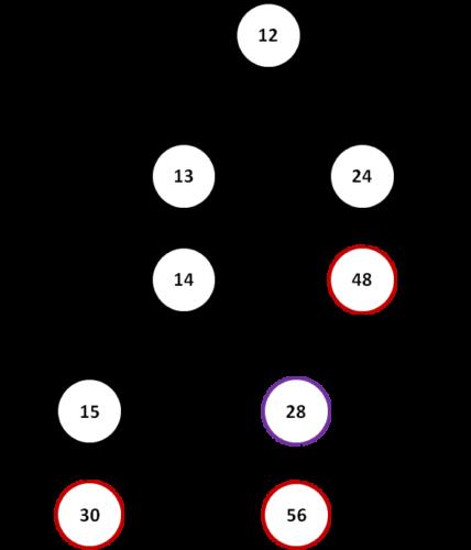 дерево выигрышных стратегий