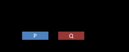 решение 18 задания егэ про числовую прямую