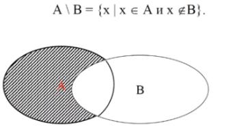 разность двух множеств
